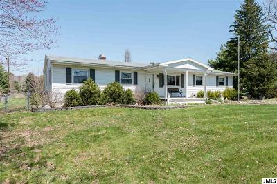 Leslie Single Family Home Contingent - Financing: 2638 Olds Rd