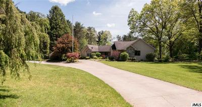 Jackson Single Family Home Contingent - Financing: 2000 Evergreen Tr