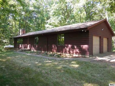Single Family Home Contingent - Financing: 11200 Devils Lake Highway