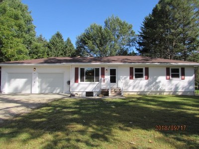 Parma Single Family Home Contingent - Financing: 2901 Chapel Rd