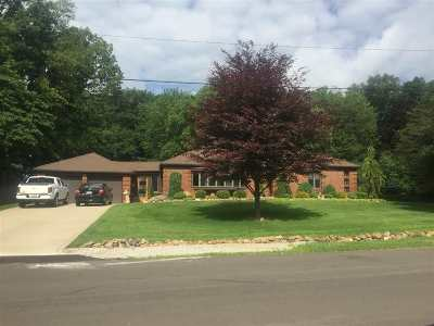 Jackson Single Family Home Contingent - Financing: 1948 Warren
