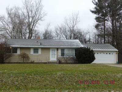 Jackson Single Family Home Contingent - Financing: 1030 Cranbrook