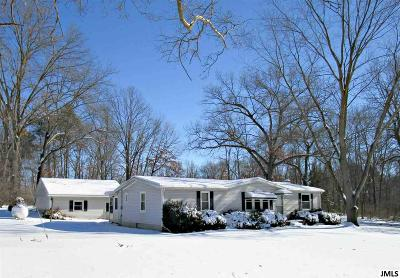 Single Family Home Contingent - Financing: 5229 Norvell Rd