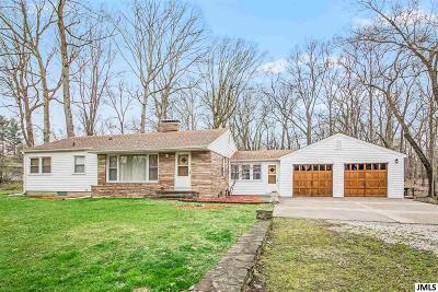 Jackson Single Family Home Contingent - Financing: 2804 Brookside Blvd