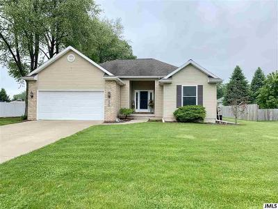 Jackson MI Single Family Home Contingent - Financing: $235,000