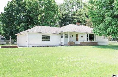 Jackson Single Family Home For Sale: 1865 Schaffer Dr