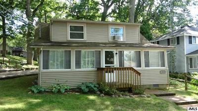 Single Family Home For Sale: 1925 Wildwood Ct