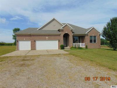 Single Family Home For Sale: 1022 Fishville