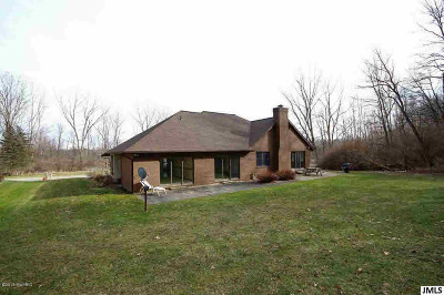 Jackson Single Family Home Contingent - Financing: 1850 Lexington Blvd