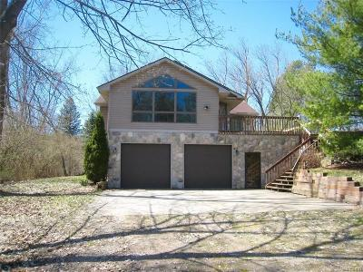 Single Family Home For Sale: 1275 Circle Dr