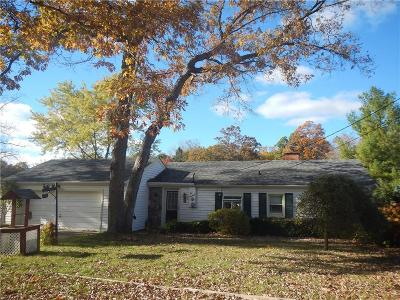 Single Family Home For Sale: 619 Oak Grove Dr