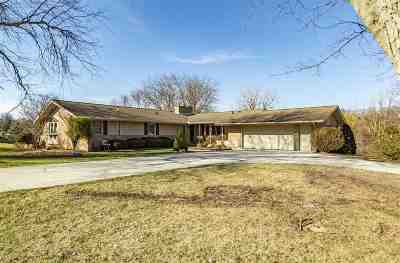 Single Family Home Contingent - Financing: 4500 S Clubview Dr.