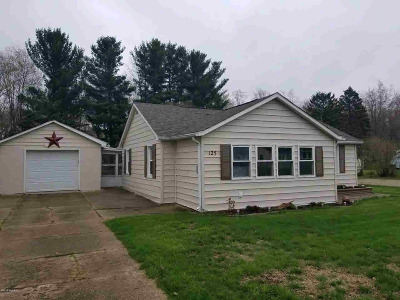 Single Family Home Contingent - Financing: 125 Edgewater Dr
