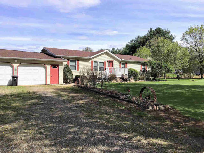 Concord Single Family Home Contingent - Financing: 6401 Parsons Rd