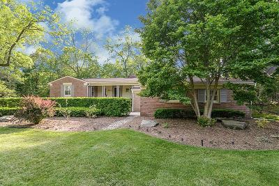 Ann Arbor Single Family Home Contingent - Financing: 1642 Sheridan Dr
