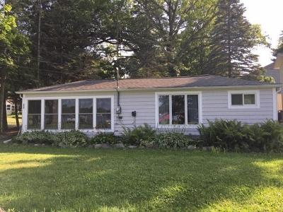 Tipton Single Family Home Contingent - Financing: 254 Evans Trl