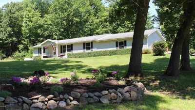 Single Family Home Contingent - Financing: 4190 Fitzpatrick Rd