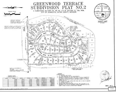 Charlotte Residential Lots & Land For Sale: 234 Wedgewood Drive