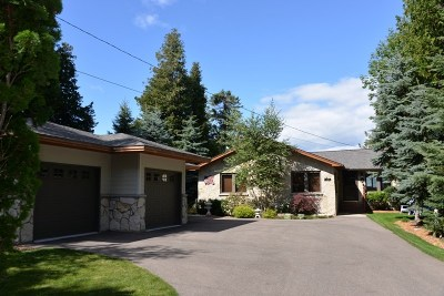 Single Family Home For Sale: 1308 Wenniway Road