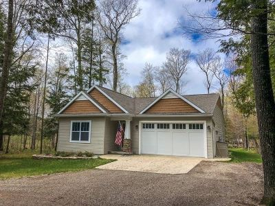 Single Family Home For Sale: 7700 Ridge Road