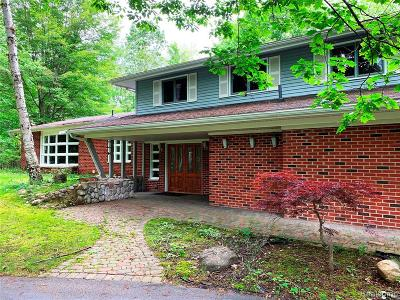Single Family Home For Sale: 1763 Birch Road