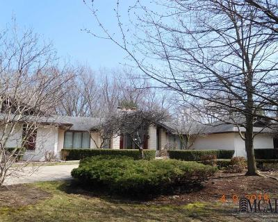 Monroe Single Family Home Contingent - Continue To Show: 1100 N Macomb St
