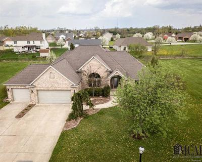 Monroe Single Family Home Contingent - Continue To Show: 7932 Antes Dr