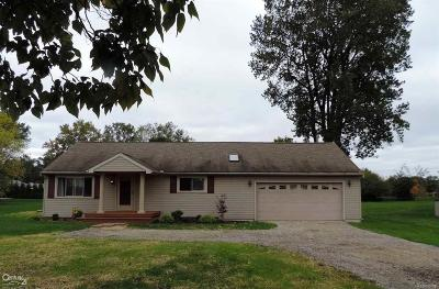 TROY Single Family Home For Sale: 1853 Milverton