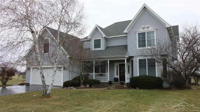 Single Family Home For Sale: 1830 N Hickory Rd.