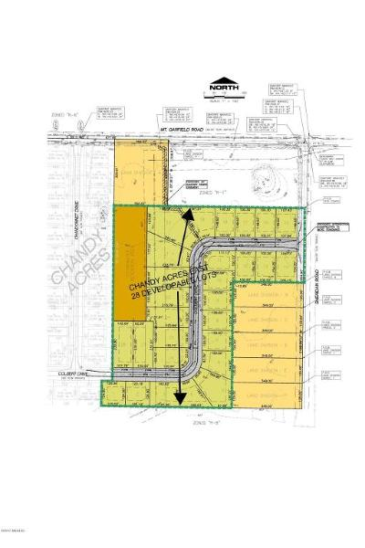 Muskegon Residential Lots & Land For Sale: 0000 S Sheridan Road