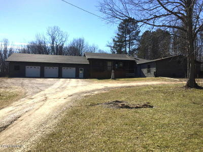 Reading Single Family Home For Sale: 1085 Wolf Road
