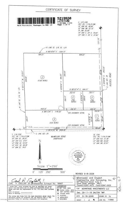 Muskegon Residential Lots & Land For Sale: 3065 Russell Road