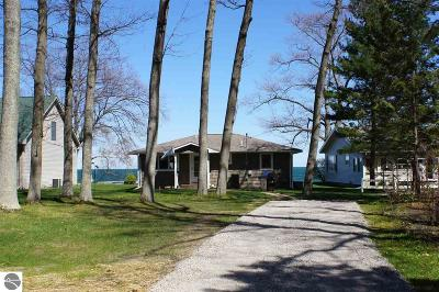 Tawas City Single Family Home For Sale: 2137 Douglas Drive