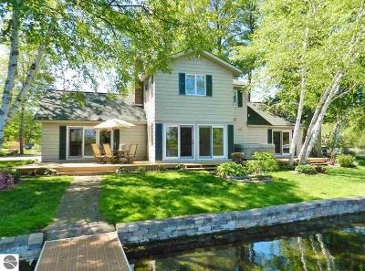 Single Family Home For Sale: 8948 Wintergreen Avenue