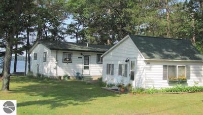 Oscoda Single Family Home For Sale: 6891 Loud Drive