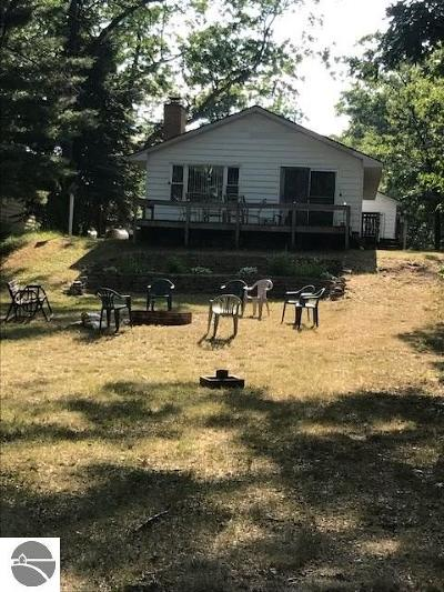Oscoda Single Family Home For Sale: 7100 Colbath Road