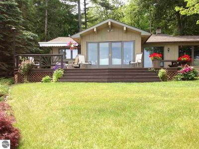 Greenbush Single Family Home For Sale: 2161 S Us-23