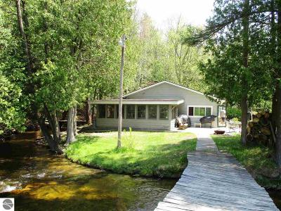 East Tawas Single Family Home For Sale: 177 Curtis Road