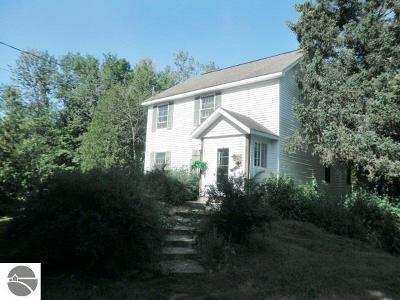 Single Family Home For Sale: 2601 Rushton Road