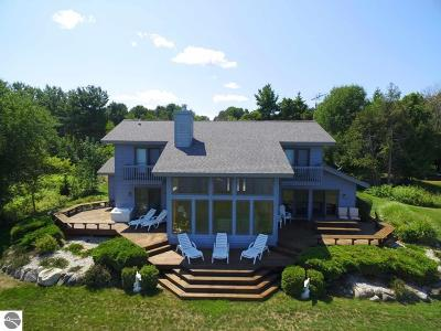 Single Family Home For Sale: 7900 Baggs Road