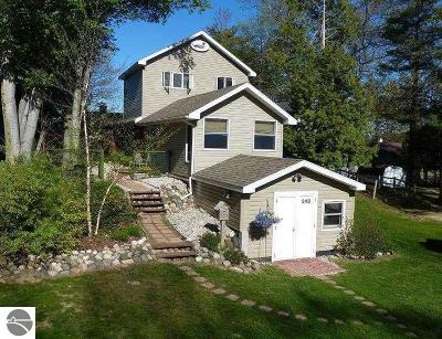 Single Family Home For Sale: 348 Bass Lake Road