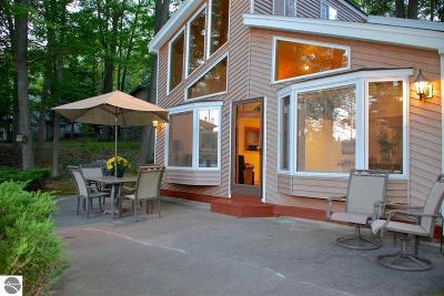 Single Family Home For Sale: 4690 Bittersweet Lane