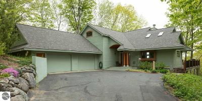 Single Family Home For Sale: 2300 Twin Eagles Drive
