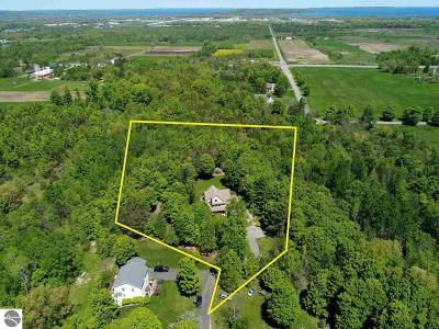 Single Family Home For Sale: 1789 Townline Road