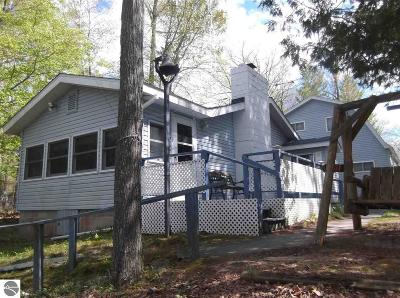 Hale Single Family Home New: 7520 Hillsdale Drive