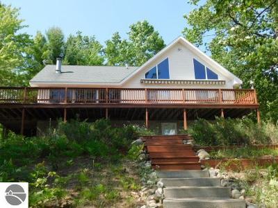 Single Family Home For Sale: 8042 Eagle Lake Drive