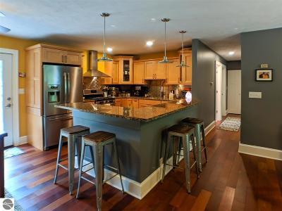 Traverse City Single Family Home Price Change: 1914 E Front Street