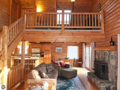 Single Family Home For Sale: 1054 Eden Hill