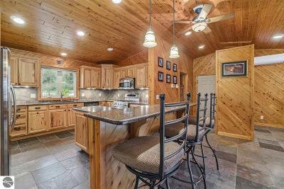 Williamsburg Single Family Home Active U/C Taking Backups: 10123 Deal Road