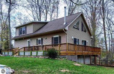 Single Family Home For Sale: 7570 Birch Street